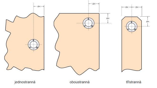 umístění montážního otvoru pří lísování