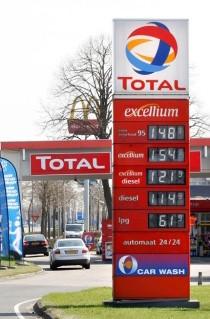 Uzavření sloupu s cenami na benzince
