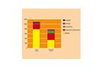 Projekt: snížení nákladů pomocí trhacích nýtů