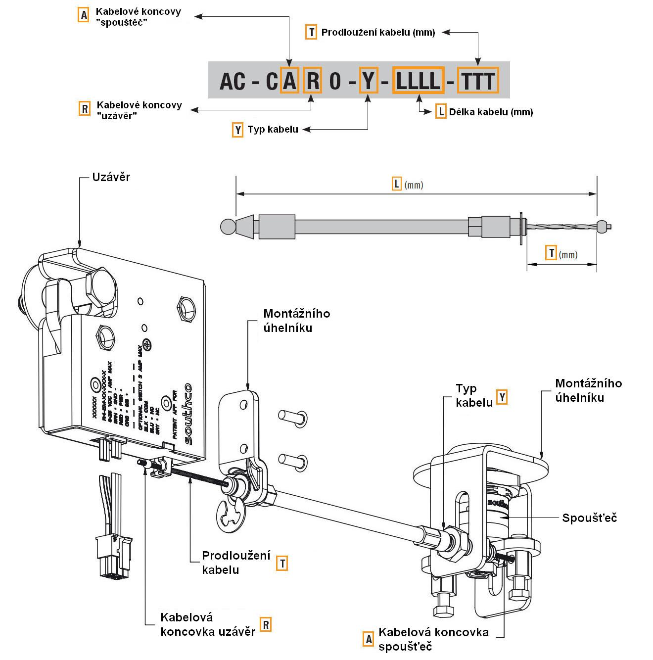 Konfigurátor Bowden-kabelu